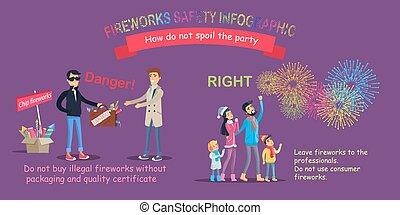 infographic, torto, fireworks, sicurezza, artefare