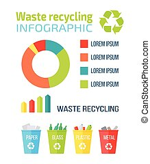 infographic, tracić, recycling