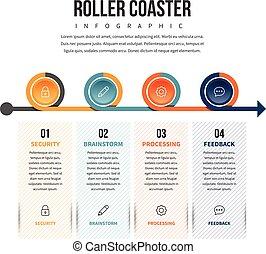 infographic, untersetzer, rolle
