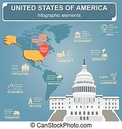 infographic, usa
