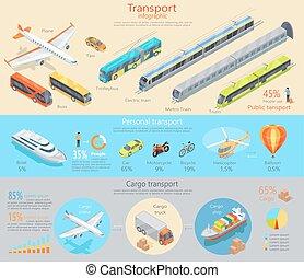 infographic., vecteur, transport, transportation.