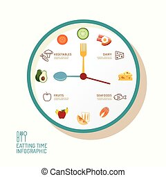 Infographic watch and flat icons idea. Vector illustration. eatting time concept. can be used for layout, banner and web design.