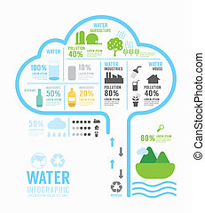Infographic water eco annual report template design . concept ve