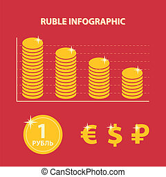 infographic with decline exchange rate of russian ruble on ...