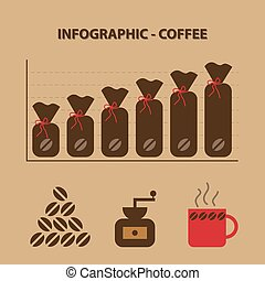 infographic with graph of production coffee