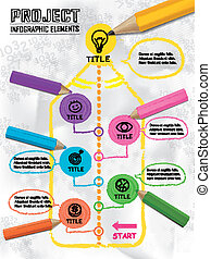 infographic with pencils drawing flow chart