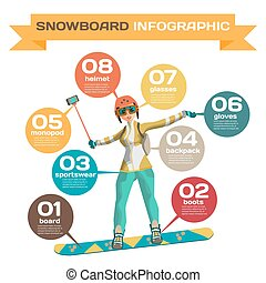 Infographic with woman snowboarder winter sports. Cartoon style vector illustration