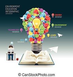 infographic, zijn, gebruikt, illustration., zakelijk, web, open, licht, opmaak, concept.can, vector, bol, technologie, opleiding, spandoek, boek, design.