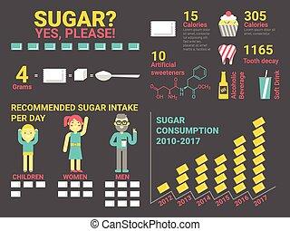 infographic, zucchero
