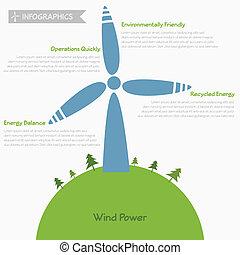 infographics, ベクトル, eps10, 風力