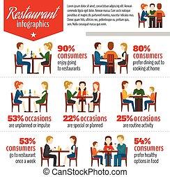 infographics, 人々, レストラン