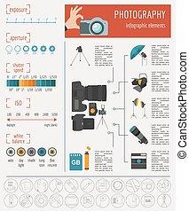 infographics, 写真撮影, セット