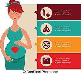infographics, 妊娠, セット, 出生, アイコン