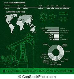 infographics., 細部