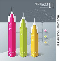 Infographics, Architectur building