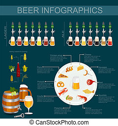 infographics, birra, spuntino, set, eleme
