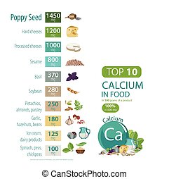 Calcium in food
