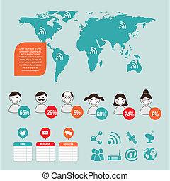 infographics, comunicación