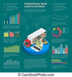 infographics, con, datos, iconos, mapa del mundo, gráficos, y, diseñe elementos, de, comercio internacional, logística, red, infographic, vector, ilustración, con, isométrico, vehículos, para, carga, transporte