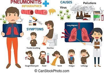 infographics, contenu, maladies, concepts, facteurs, risque, monde médical, cancer, /, symptômes, pneumonia, vecteur, poumon, traitement, healthcare, santé, prévention, illustration.