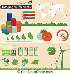 Infographics elements. Ecology