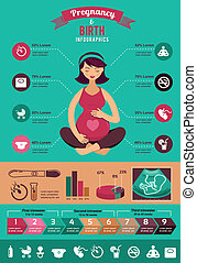 infographics, embarazo, conjunto, nacimiento, icono