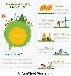 infographics, energía, vector, eps10, renovable