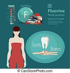 Fluorine. - Infographics. Fluorine. Food sources and...