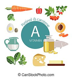 vitamin A - Infographics. Foods with the maximum content of ...