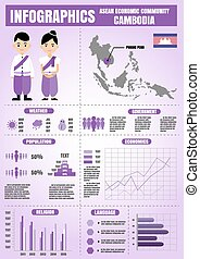 Infographics for Cambodia