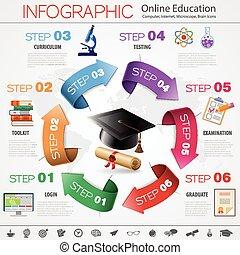 Online Education - Infographics for Online Education, e-...