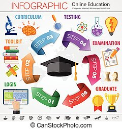 Online Education - Infographics for Online Education, e-...