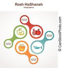 infographics for Rosh Hashanah symbols. Jewish holiday