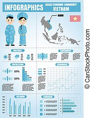 Infographics for Vietnam