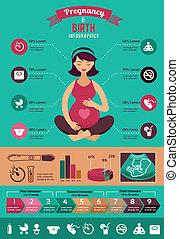 infographics, gravidanza, set, nascita, icona