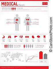 infographics., médico