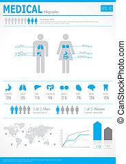 infographics., medicinsk