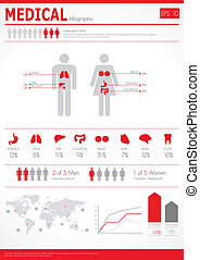 infographics., monde médical