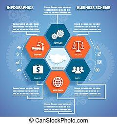 infographics, novodobý povolání, plán, s, ikona, a, znak, dále, vkusný, abstraktní, sloučit, grafické pozadí, vektor, ilustrace