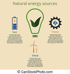 Infographics of natural energy