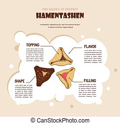 infographics of perfect Hamantaschen for Jewish holiday Purim