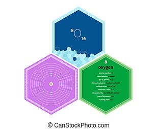 Infographics of the element of Oxygen