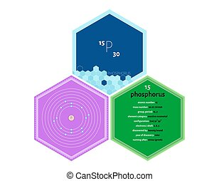 Infographics of the element of Phosphorus - Detailed ...