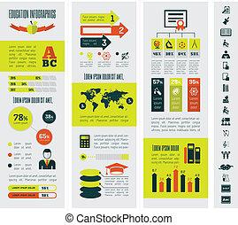 infographics., oktatás