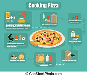 infographics pizza cooking flat style