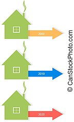 Infographics. Planning for real estate sales. The growth or decline of construction.