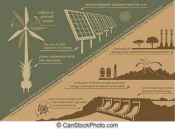 infographics renewable energy