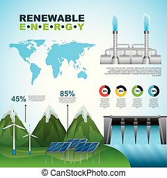 infographics renewable energy