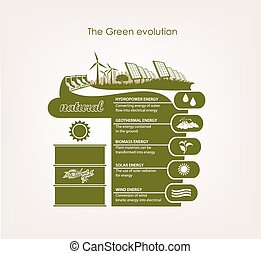 infographics renewable nature. the concept ecology earth