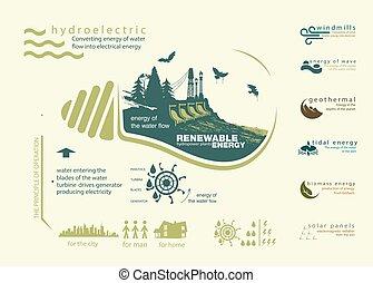 infographics renewable of hydroelectric energy